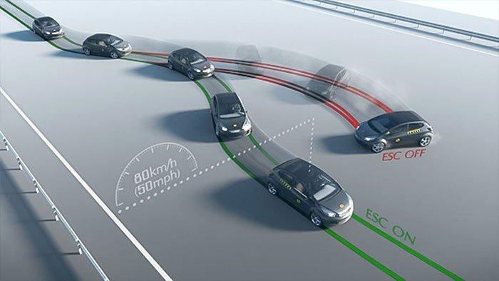 công nghệ làm thay đổi thế giới ô tô eps