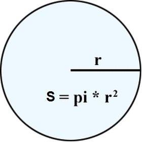 tính diện tích hình tròn