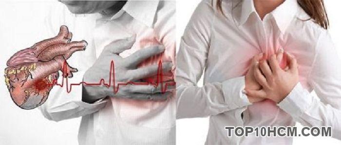 Cần phòng tránh bệnh tim một cách hợp lý, có khoa học