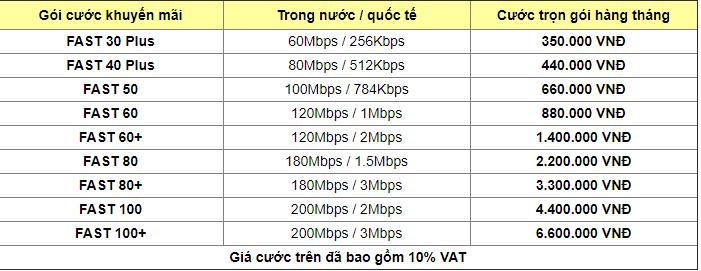 Chương trình khuyến mãi lắp đặt mạng Viettel tại Hồ Chí Minh cực hot