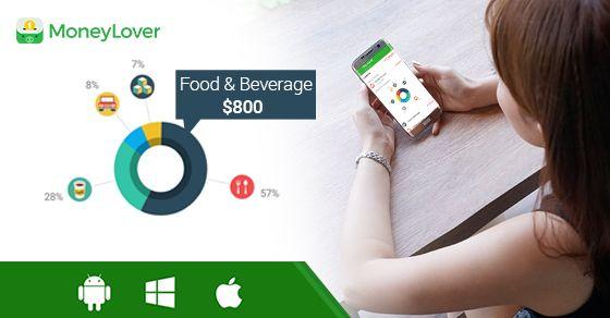 Ba ứng dụng miễn phí quản lý tài chính cá nhân hiệu quả